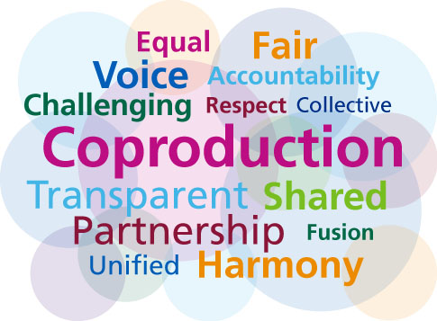 Coproduction Word Cloud