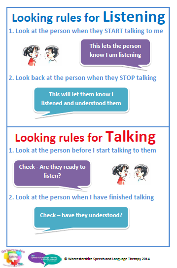 Looking rules for listening