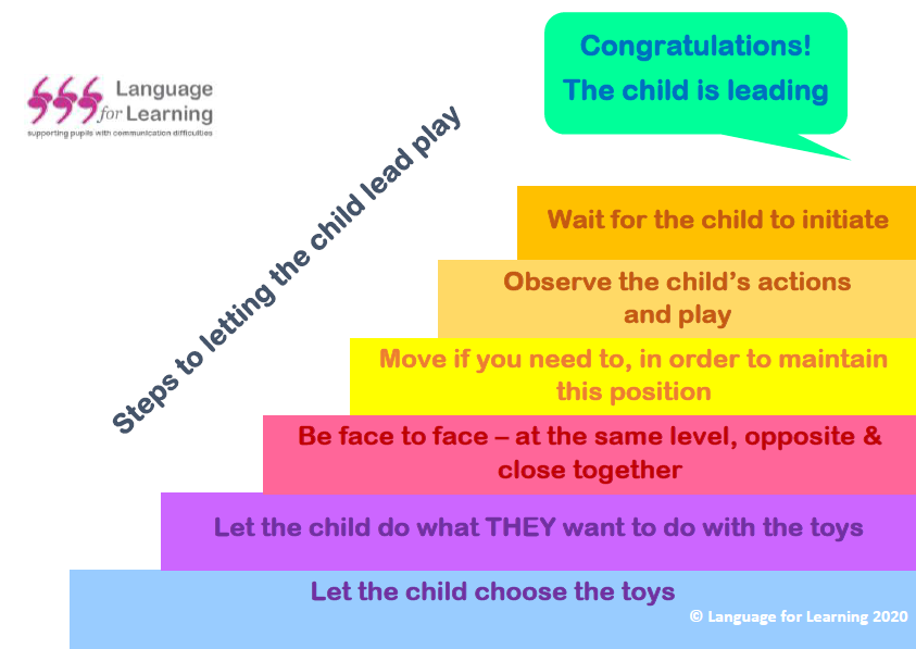 Steps to letting the child lead